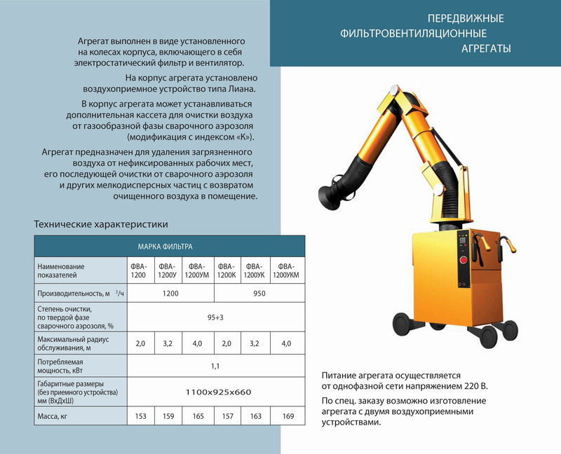 Передвижные электростатические фильтровентиляционные агрегаты ФВА