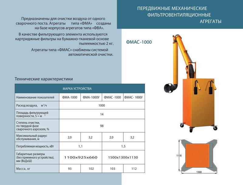 Передвижные механические фильтровентиляционные агрегаты ФМА и ФМАС