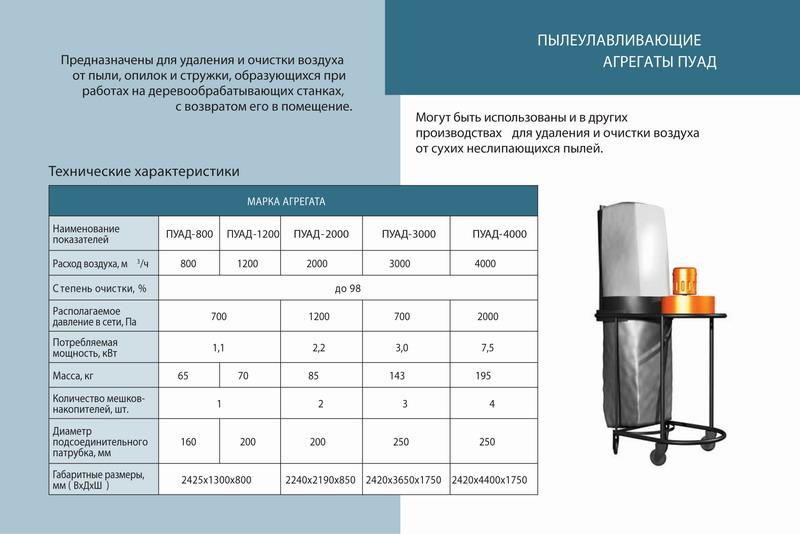 агрегаты ПУАД в наличии и по низким ценам, компания Силтон